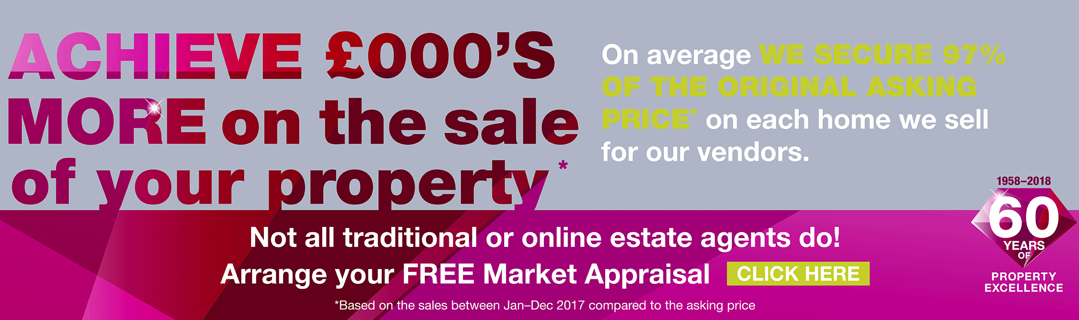 Achieve £000's more on the sale of your property